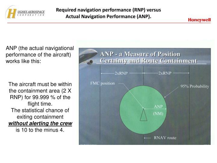 Required navigation performance (RNP) versus Actual Navigation Performance (ANP).