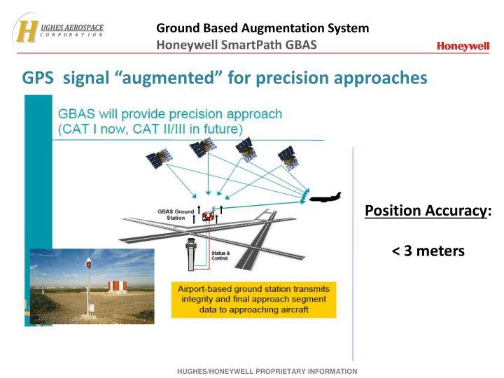 Ground Based Augmentation System