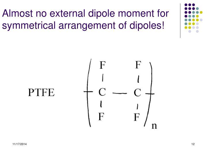 Almost no external dipole moment for symmetrical arrangement of dipoles!