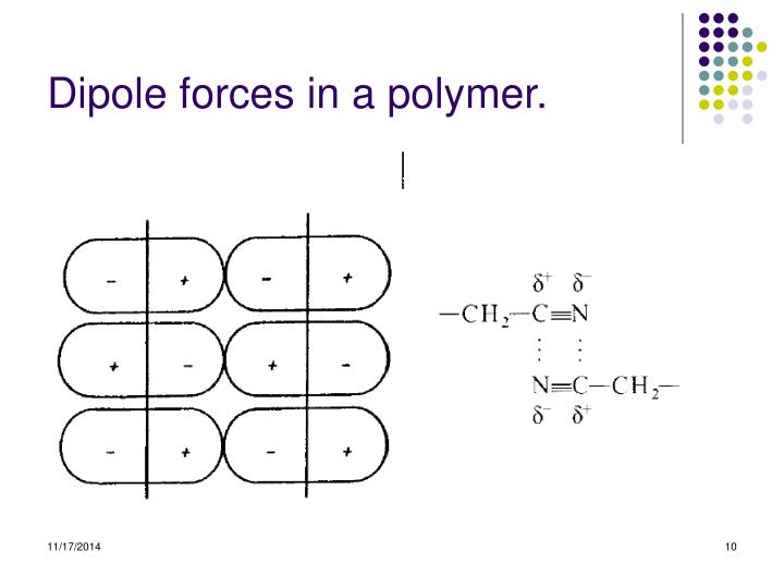 Dipole forces in a polymer.
