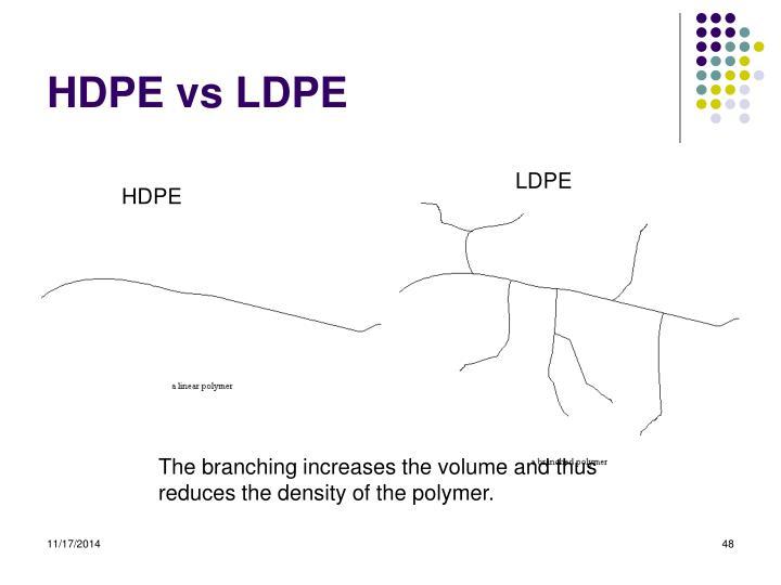 HDPE vs LDPE