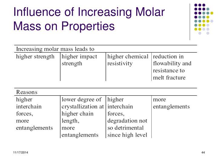Influence of Increasing Molar Mass on Properties