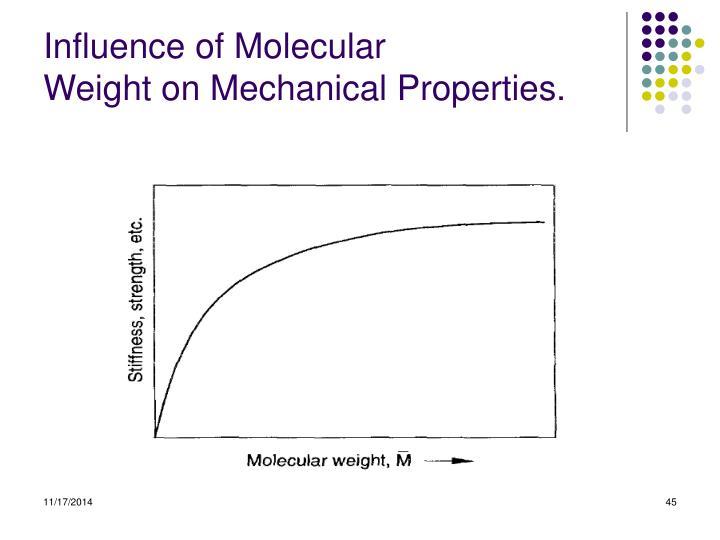 Influence of Molecular
