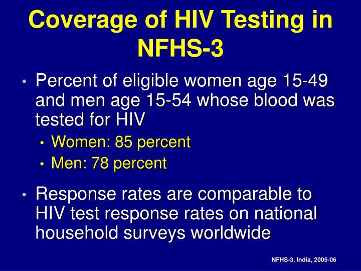 Coverage of HIV Testing in NFHS-3