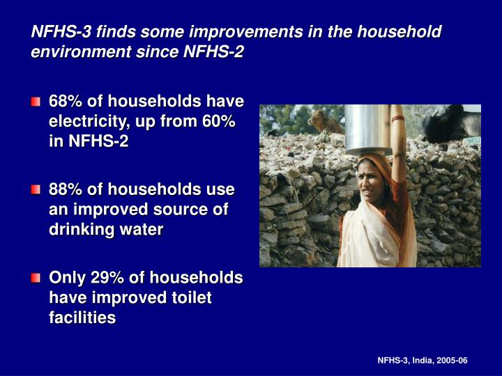 NFHS-3 finds some improvements in the household environment since NFHS-2