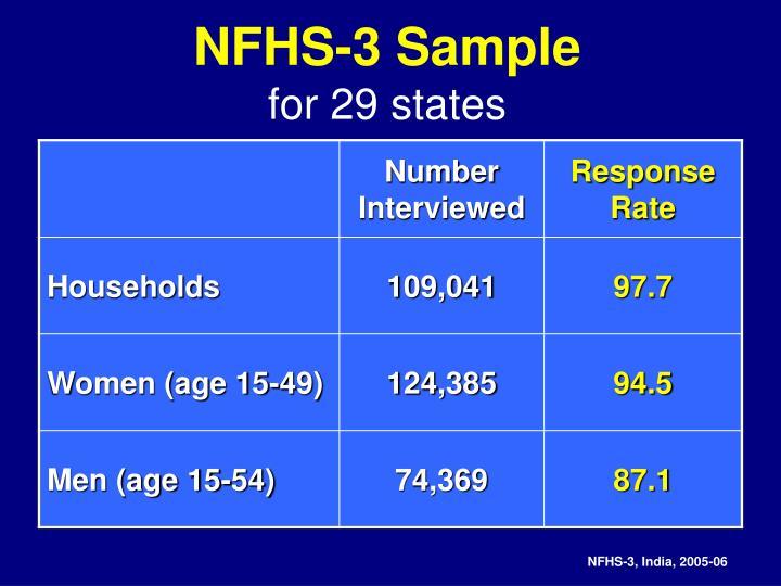 NFHS-3 Sample
