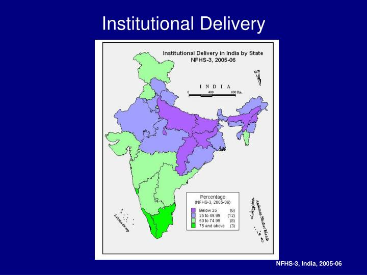 Institutional Delivery