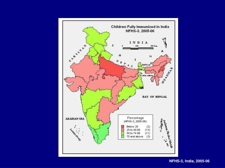 NFHS-3, India, 2005-06