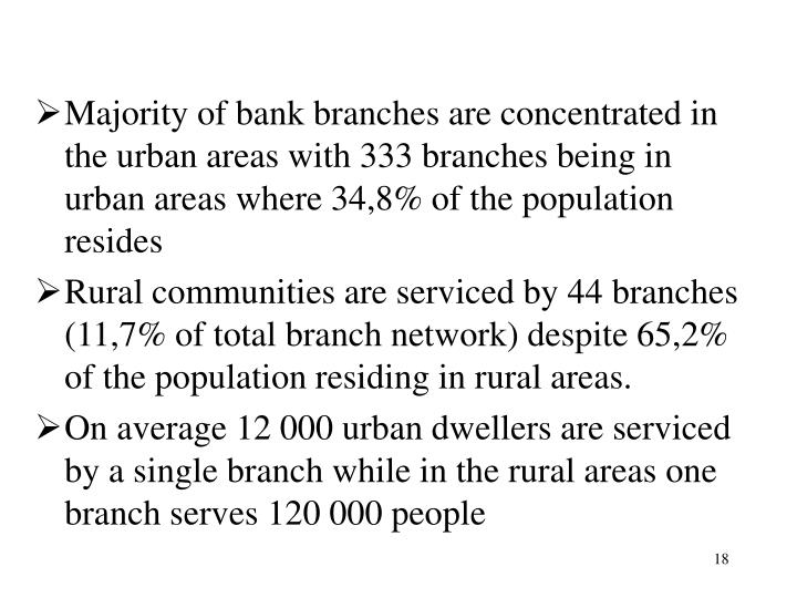 Majority of bank branches are concentrated in the urban areas with 333 branches being in urban areas where 34,8% of the population resides