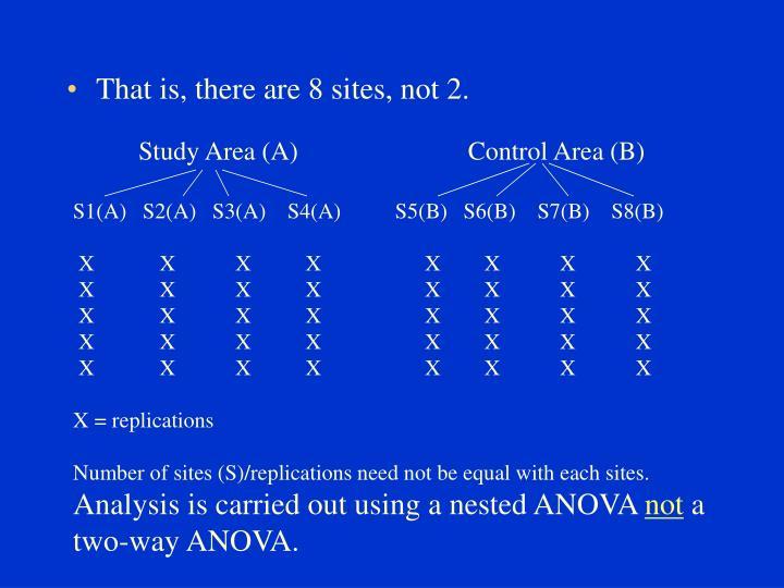 Study Area (A)                          Control Area (B)