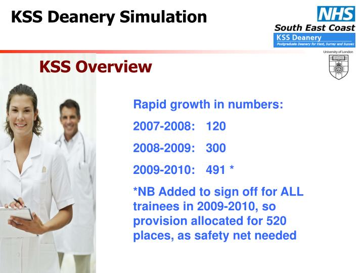 KSS Overview