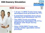kss overview1