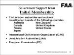 government support team initial membership