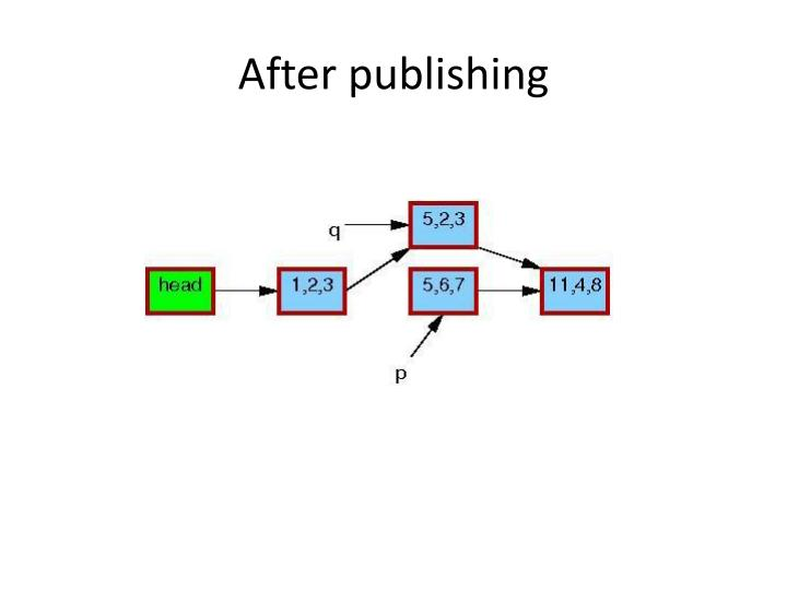 After publishing