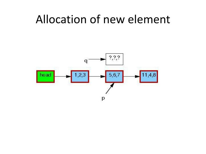 Allocation of new element