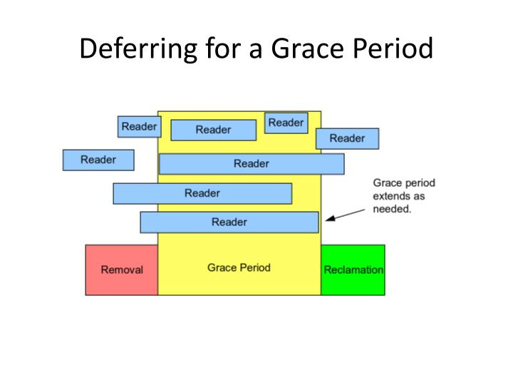 Deferring for a Grace Period