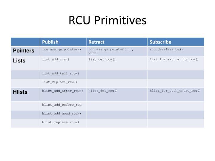 RCU Primitives