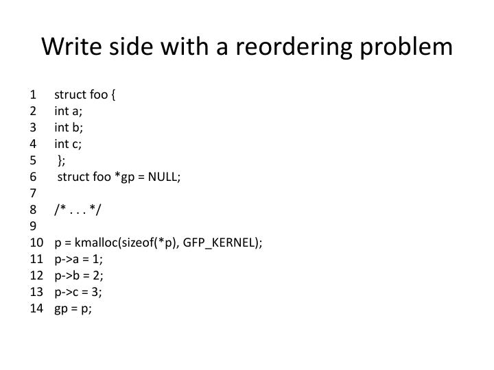 Write side with a reordering problem