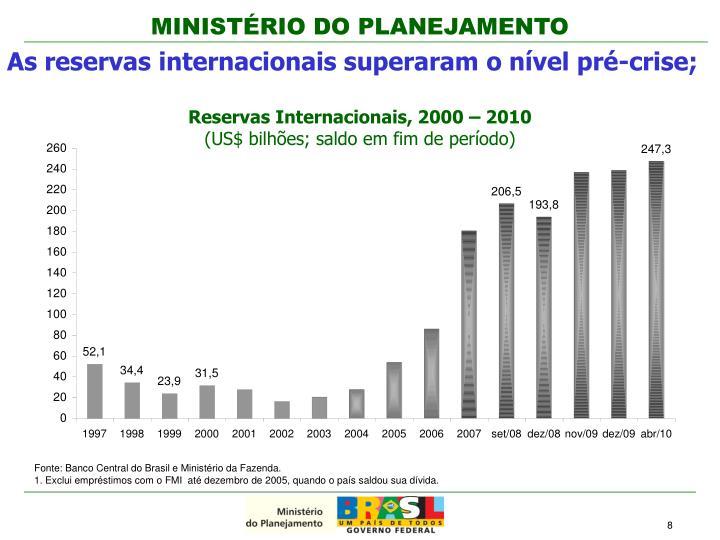 Reservas Internacionais, 2000 – 2010