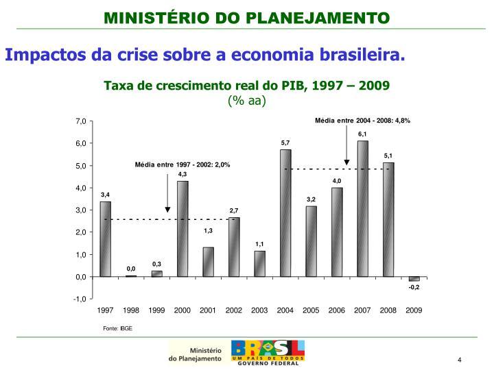 Taxa de crescimento real do PIB, 1997 – 2009