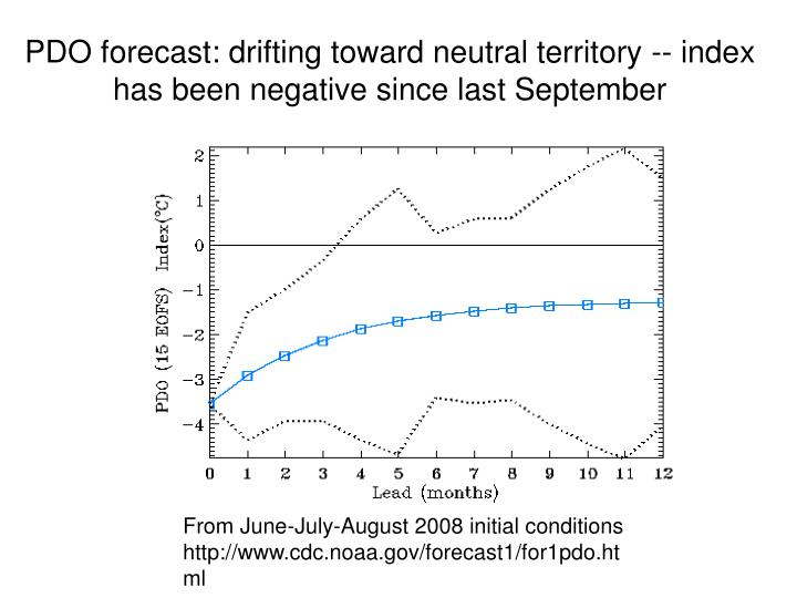 PDO forecast: drifting toward neutral territory -- index has been negative since last September
