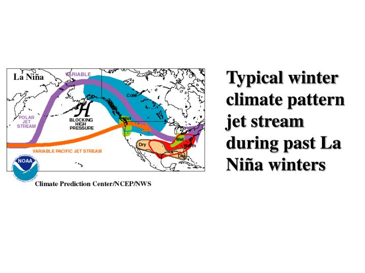 Typical winter climate pattern  jet stream during past La Niña winters