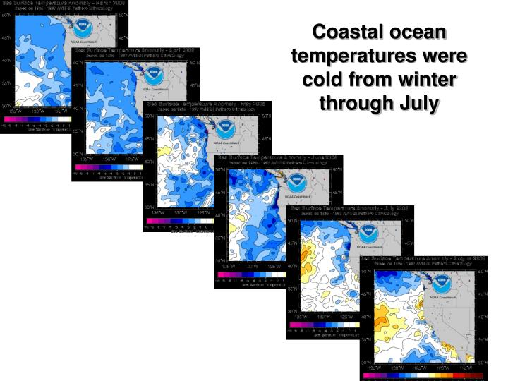 Coastal ocean temperatures were cold from winter through July