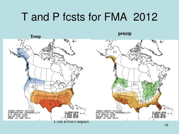 T and P fcsts for FMA  2012