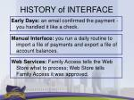 history of interface