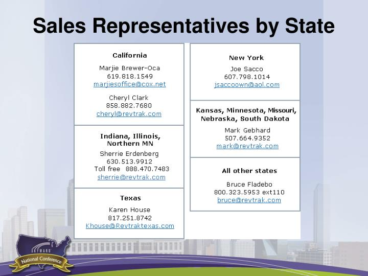 Sales Representatives by State