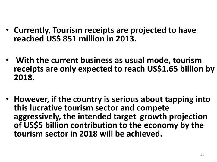 Currently, Tourism receipts are projected to have reached US$ 851 million in 2013.