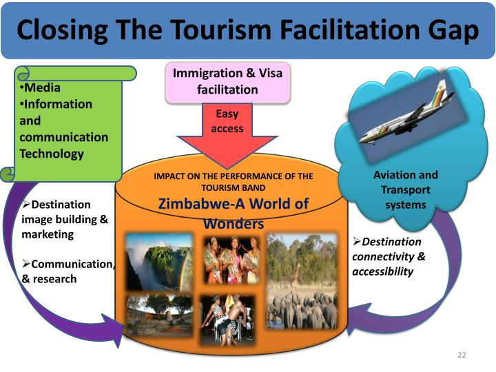 Immigration & Visa facilitation