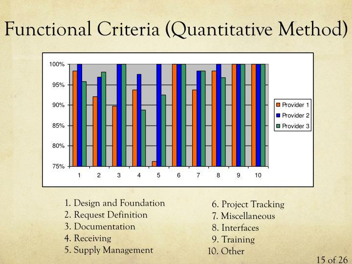 Functional Criteria (Quantitative Method)