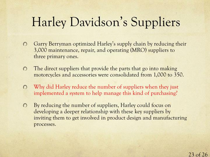 Harley Davidson's Suppliers