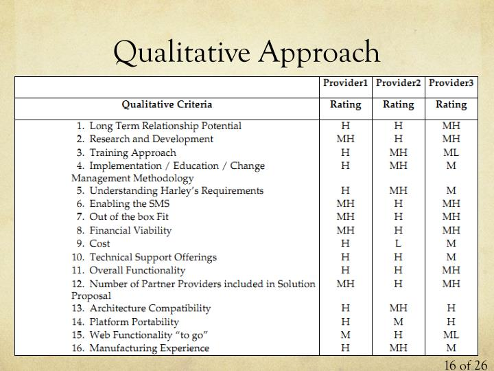 Qualitative Approach