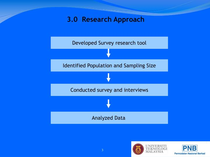 Developed Survey research tool