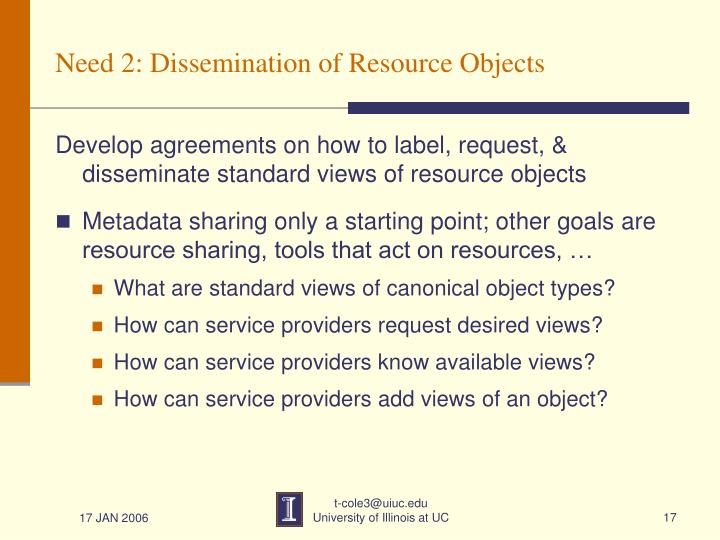 Need 2: Dissemination of Resource Objects
