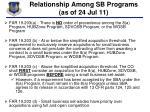 relationship among sb programs as of 24 jul 11