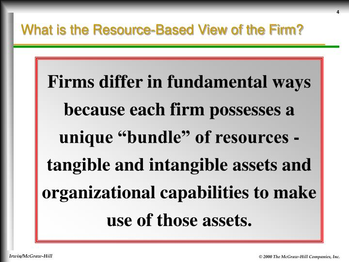 What is the Resource-Based View of the Firm?