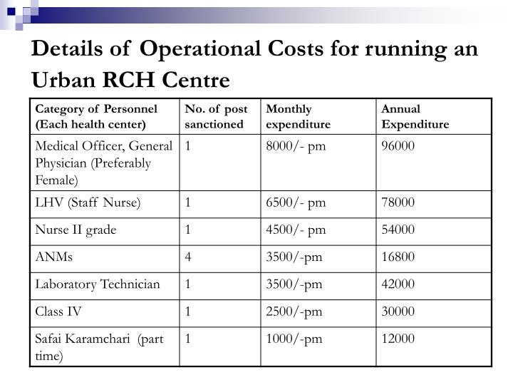 Details of Operational Costs for running an Urban RCH Centre