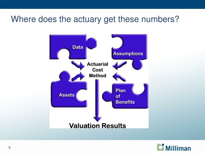 Where does the actuary get these numbers?