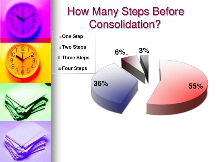 How Many Steps Before Consolidation?