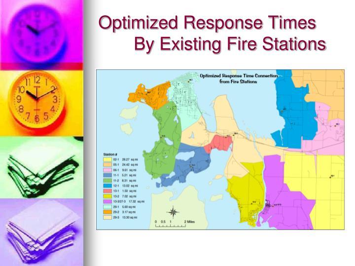 Optimized Response Times