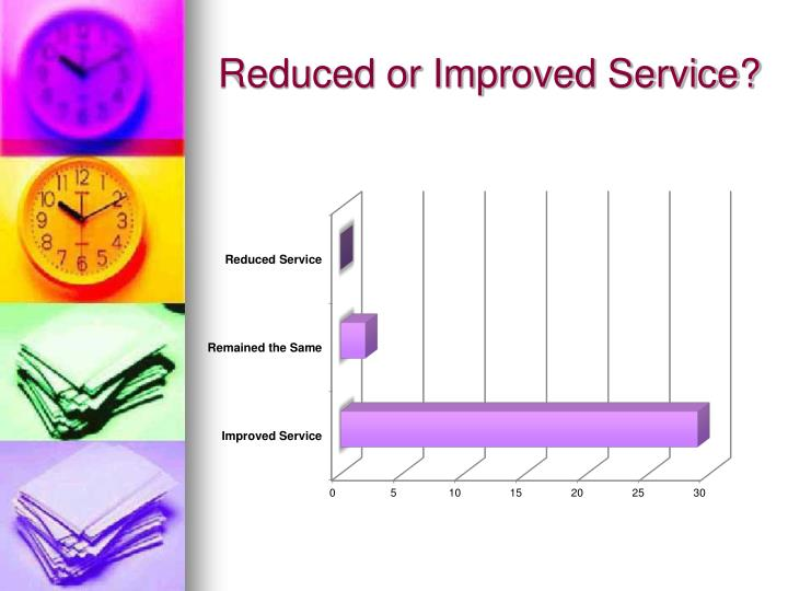 Reduced or Improved Service?