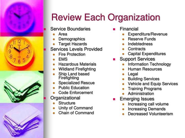 Service Boundaries