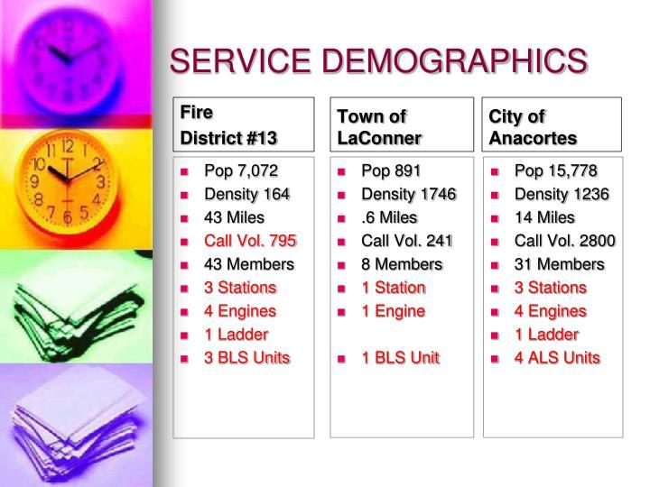 SERVICE DEMOGRAPHICS
