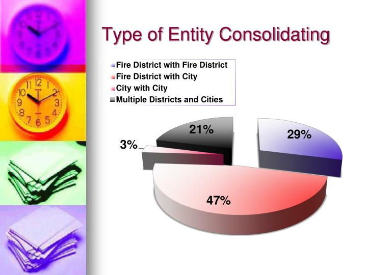 Type of Entity Consolidating