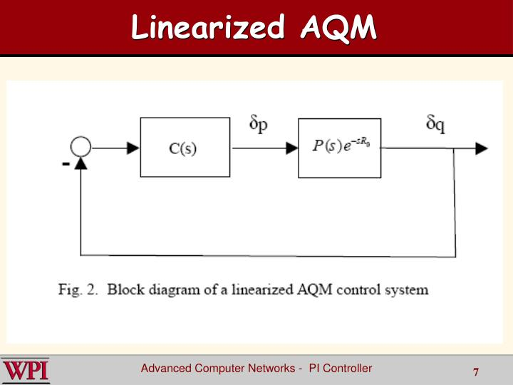 Linearized AQM