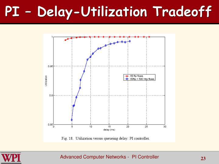 PI – Delay-Utilization Tradeoff