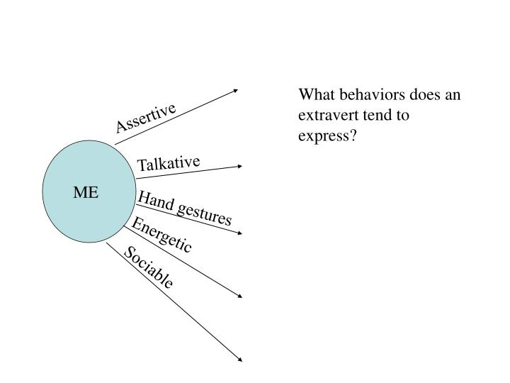 What behaviors does an extravert tend to express?